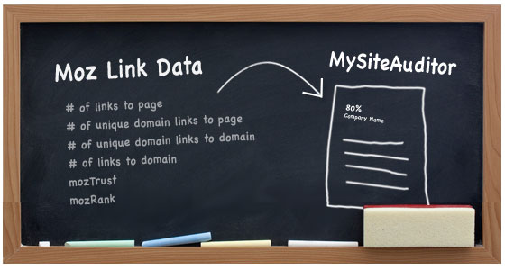 HUGE SEO NEWS: MySiteAuditor Now Pulling Link Data from Moz!!!