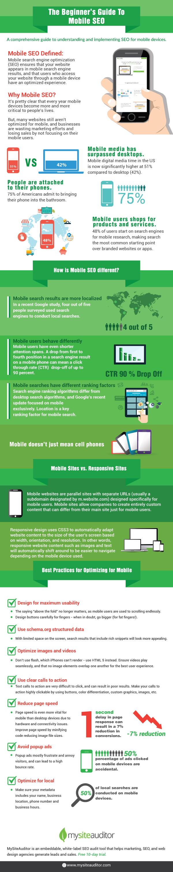 SEO за мобилни сайтове