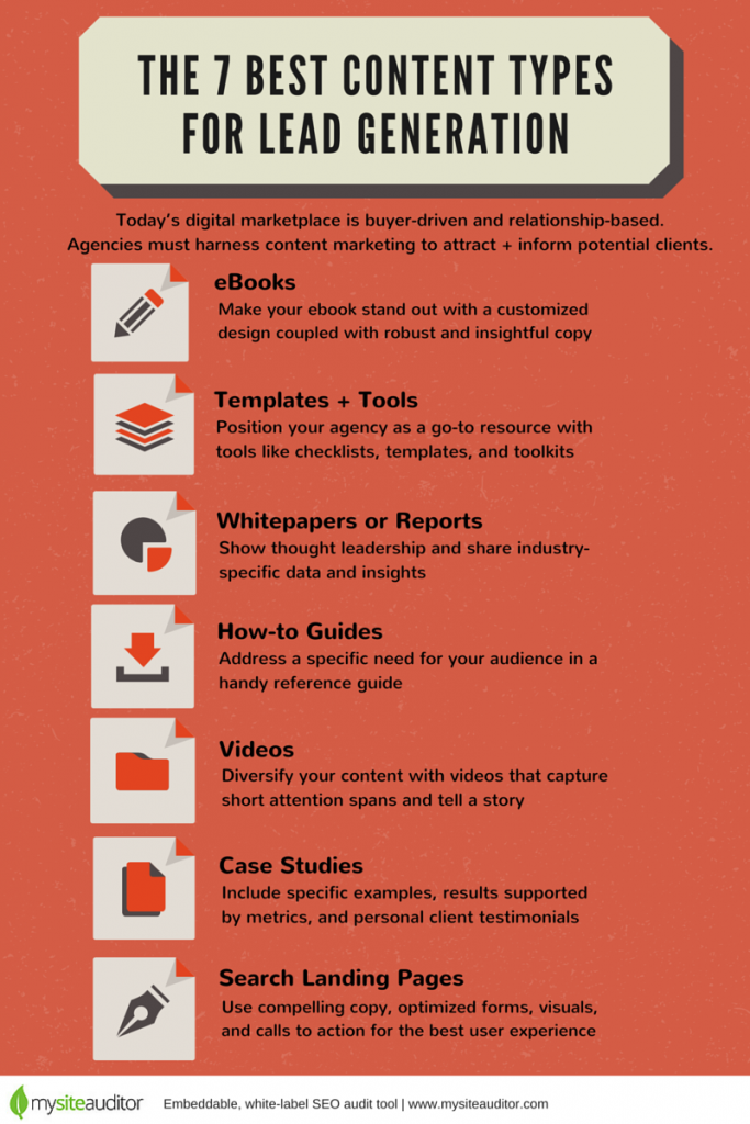 7 best content types for lead generation