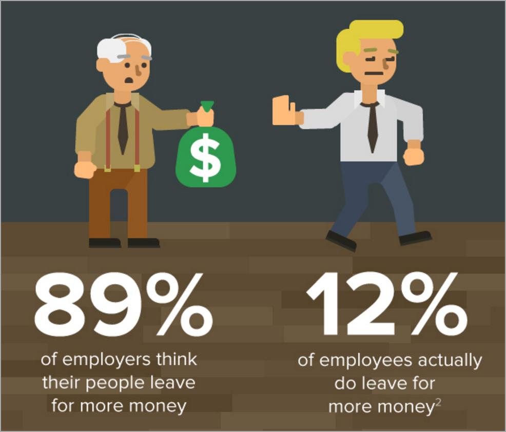 Agency employee happiness