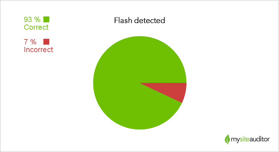 flash-detected