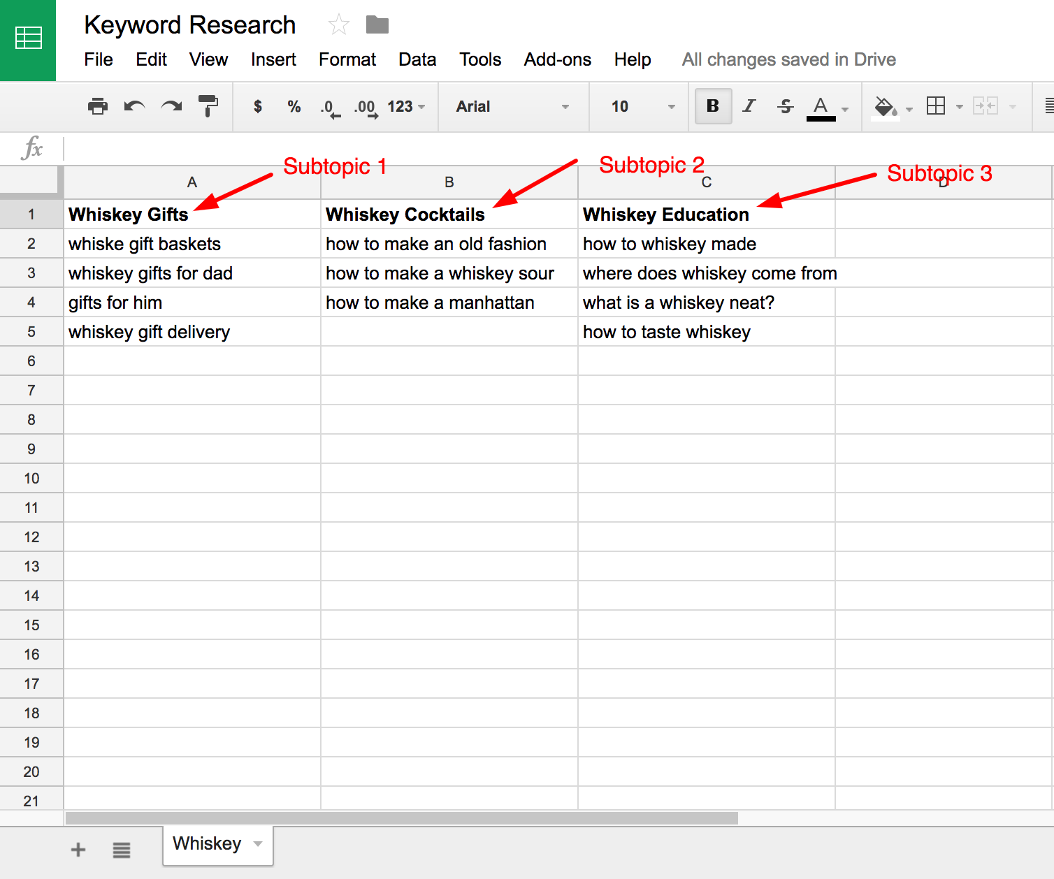 keyword research step 2